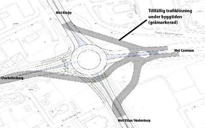 Cirkulationsplatsen får dubbla körfält i alla riktningar. Gröna markeringar visar gång och cykelöverfarter. De gråa markeringarna visar hur trafiken leds under byggtiden.